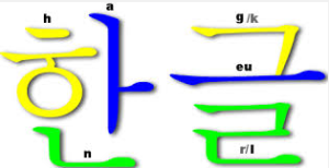 Hangul consist of two groups of consonants and vowels.